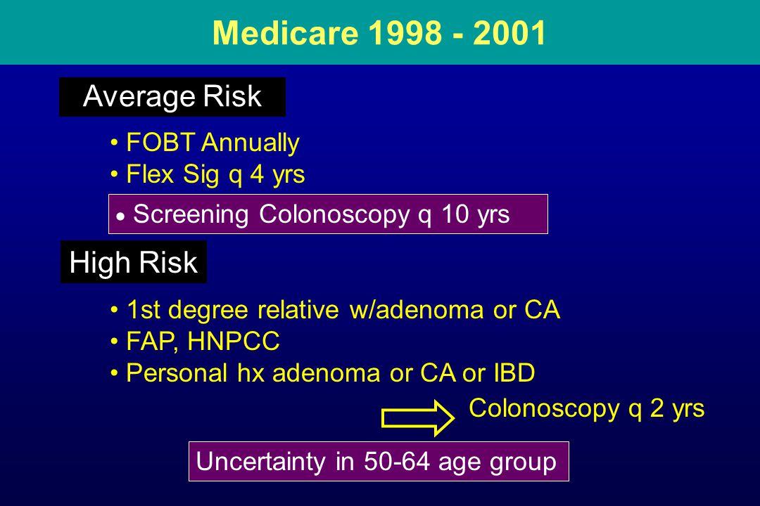 Medicare 1998 - 2001 Average Risk FOBT Annually Flex Sig q 4 yrs  Screening Colonoscopy q 10 yrs High Risk 1st degree relative w/adenoma or CA FAP, HNPCC Personal hx adenoma or CA or IBD Colonoscopy q 2 yrs Uncertainty in 50-64 age group