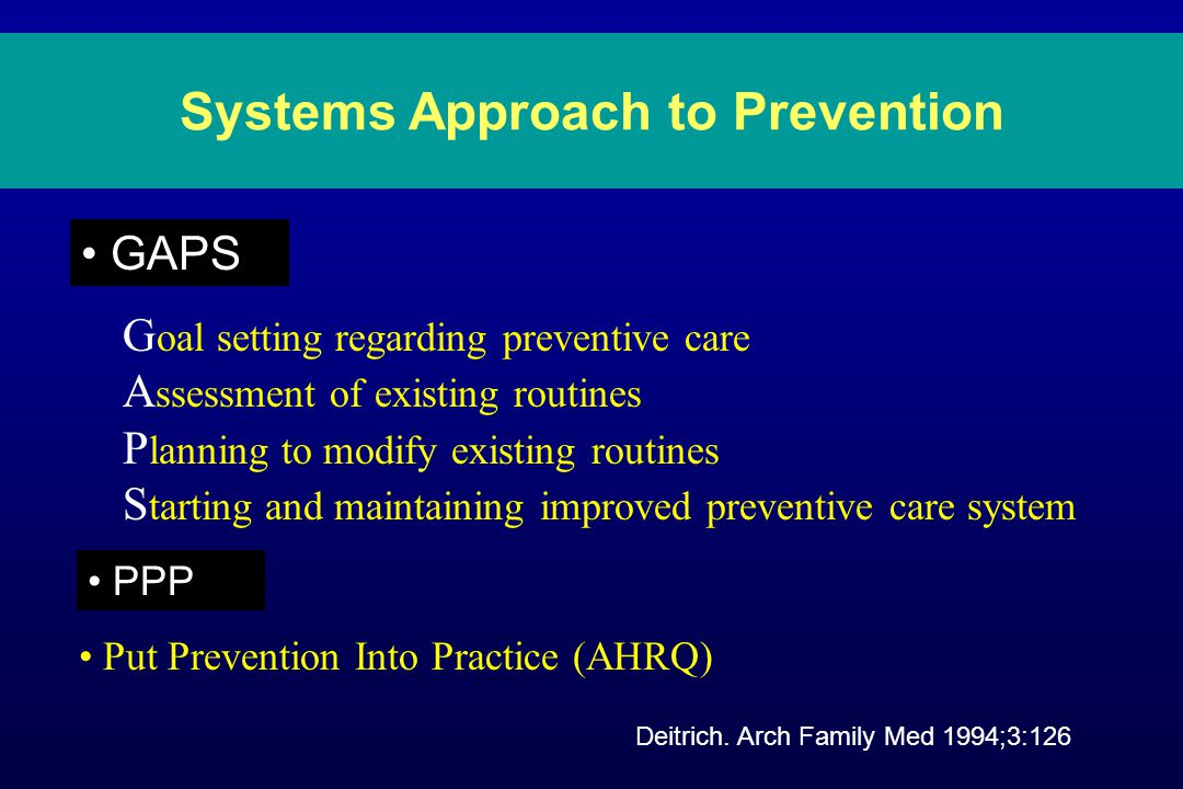 Systems Approach to Prevention GAPS Put Prevention Into Practice (AHRQ) G oal setting regarding preventive care A ssessment of existing routines P lanning to modify existing routines S tarting and maintaining improved preventive care system Deitrich.