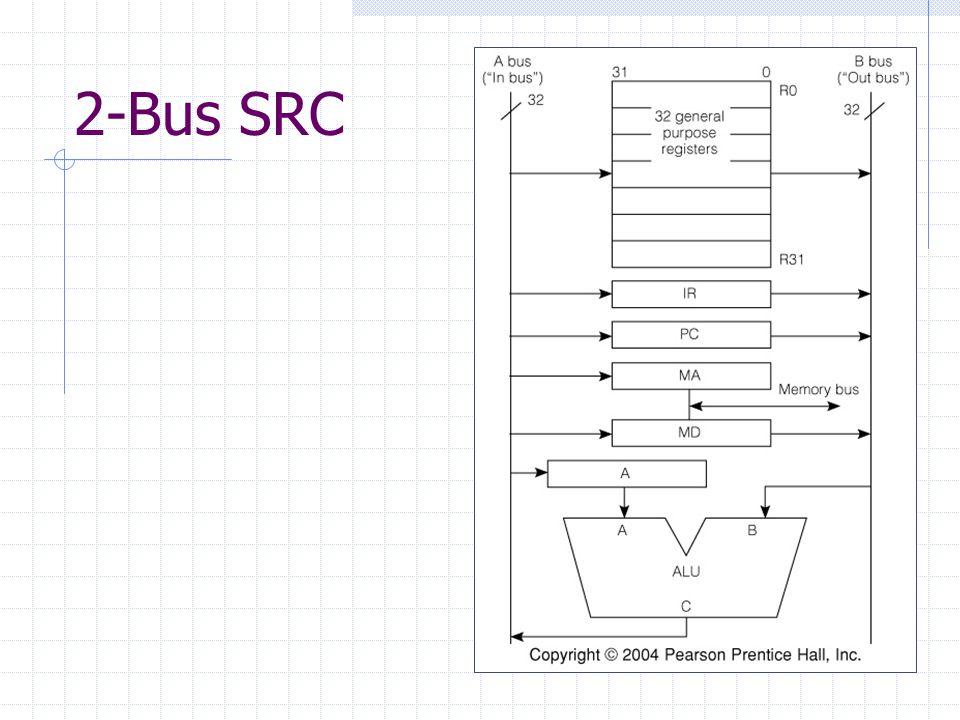 2-Bus SRC