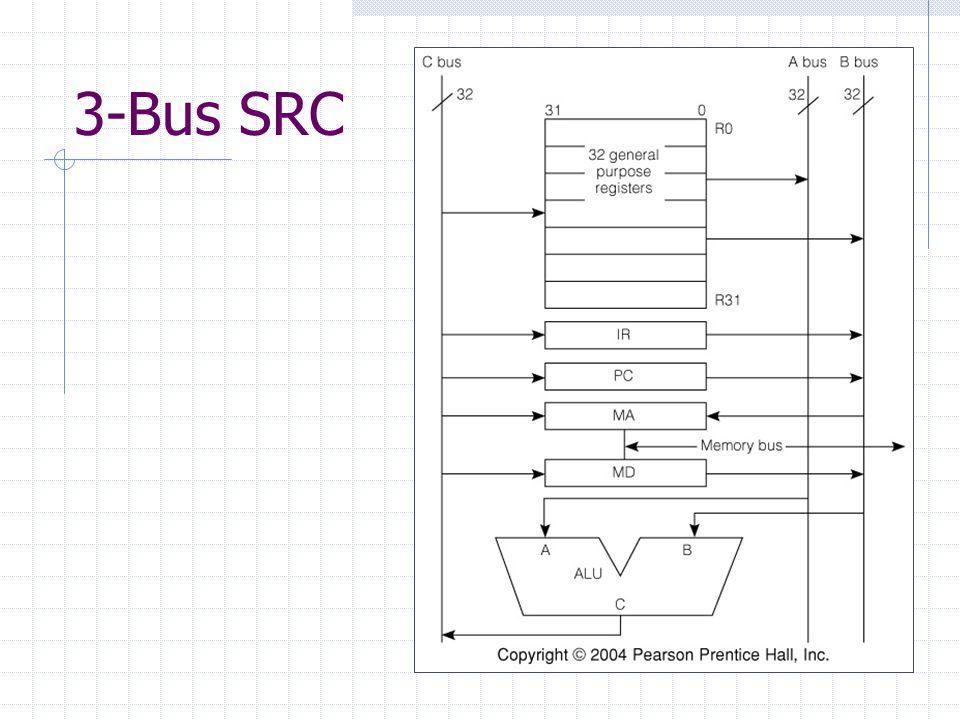 3-Bus SRC