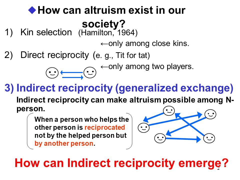 2 1)Kin selection (Hamilton, 1964) ←only among close kins.