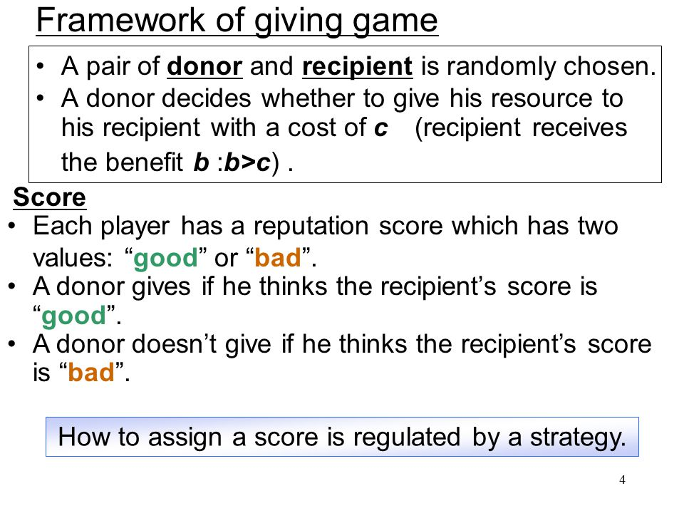 4 Framework of giving game A pair of donor and recipient is randomly chosen.