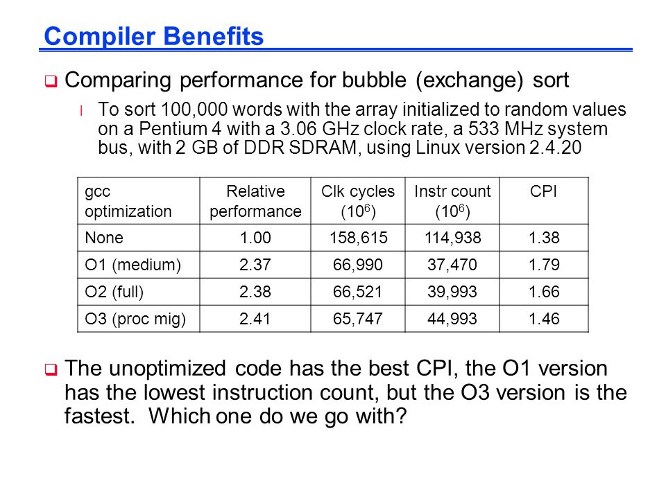Compiler Benefits  Comparing performance for bubble (exchange) sort l To sort 100,000 words with the array initialized to random values on a Pentium
