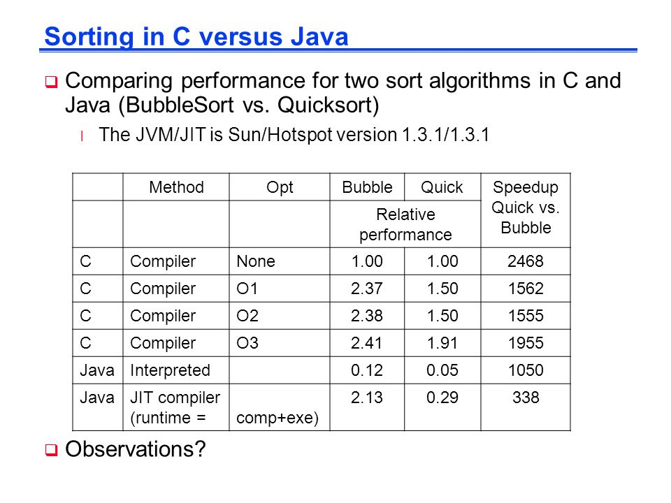 Sorting in C versus Java  Comparing performance for two sort algorithms in C and Java (BubbleSort vs. Quicksort) l The JVM/JIT is Sun/Hotspot version