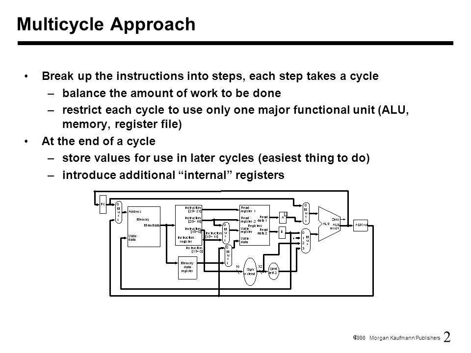 2  1998 Morgan Kaufmann Publishers Break up the instructions into steps, each step takes a cycle –balance the amount of work to be done –restrict eac