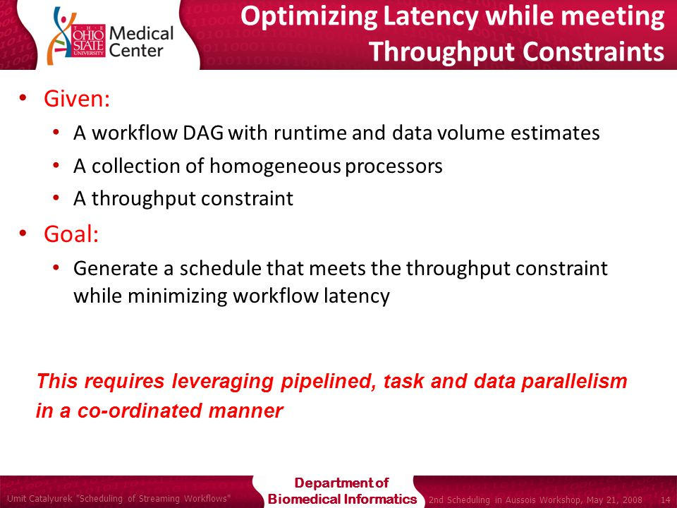 Department of Biomedical Informatics Umit Catalyurek Scheduling of Streaming Workflows 14 2nd Scheduling in Aussois Workshop, May 21, 2008 Optimizing Latency while meeting Throughput Constraints Given: A workflow DAG with runtime and data volume estimates A collection of homogeneous processors A throughput constraint Goal: Generate a schedule that meets the throughput constraint while minimizing workflow latency This requires leveraging pipelined, task and data parallelism in a co-ordinated manner
