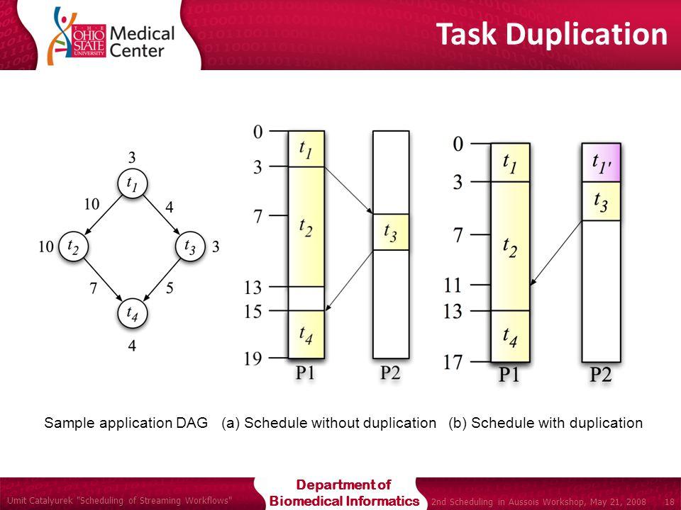 Department of Biomedical Informatics Umit Catalyurek Scheduling of Streaming Workflows 18 2nd Scheduling in Aussois Workshop, May 21, 2008 Sample application DAG (a) Schedule without duplication (b) Schedule with duplication Task Duplication