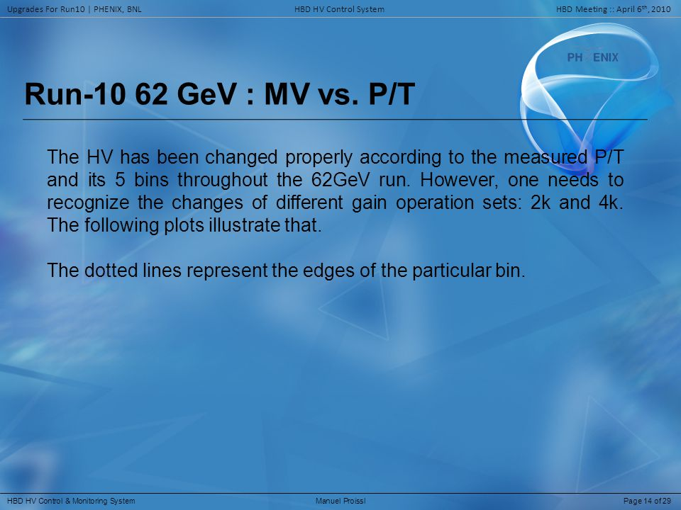 Run-10 62 GeV : MV vs.