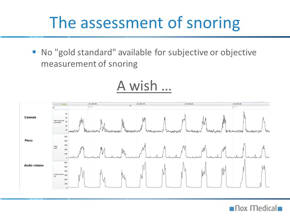 The assessment of snoring  No