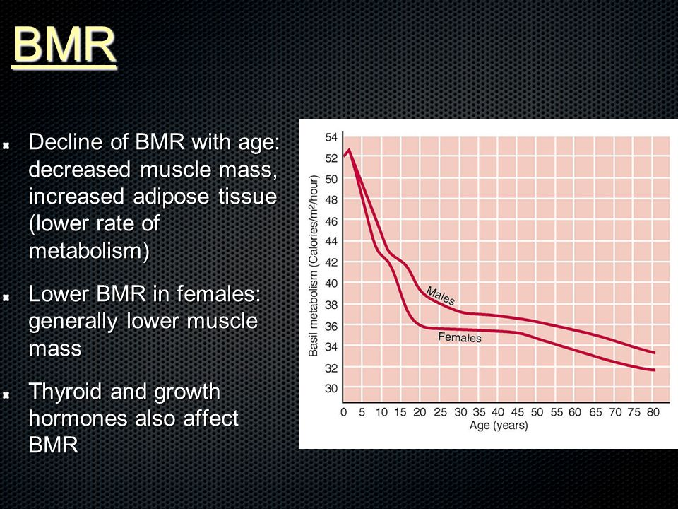 BMR Decline of BMR with age: decreased muscle mass, increased adipose tissue (lower rate of metabolism) Lower BMR in females: generally lower muscle mass Thyroid and growth hormones also affect BMR