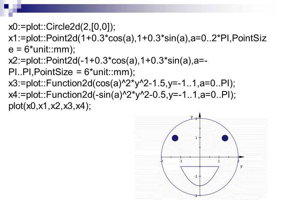 x0:=plot::Circle2d(2,[0,0]); x1:=plot::Point2d(1+0.3*cos(a),1+0.3*sin(a),a=0..2*PI,PointSiz e = 6*unit::mm); x2:=plot::Point2d(-1+0.3*cos(a),1+0.3*sin(a),a=- PI..PI,PointSize = 6*unit::mm); x3:=plot::Function2d(cos(a)^2*y^2-1.5,y=-1..1,a=0..PI); x4:=plot::Function2d(-sin(a)^2*y^2-0.5,y=-1..1,a=0..PI); plot(x0,x1,x2,x3,x4);