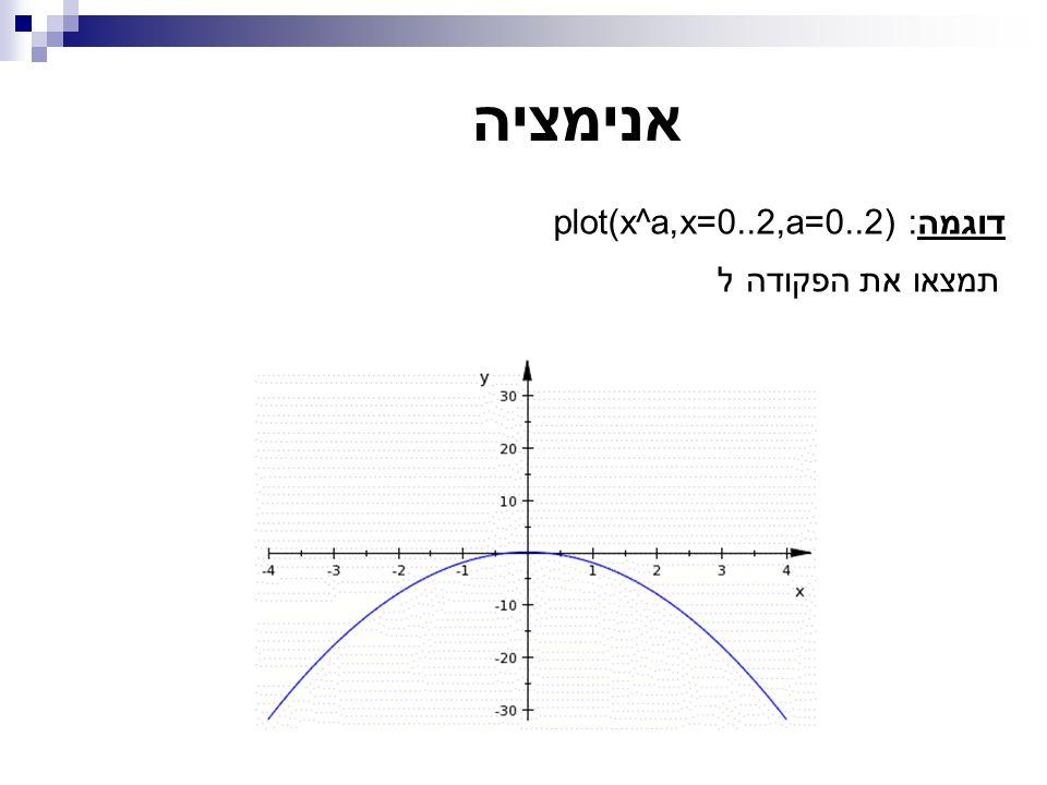 אנימציה דוגמה:plot(x^a,x=0..2,a=0..2) תמצאו את הפקודה ל