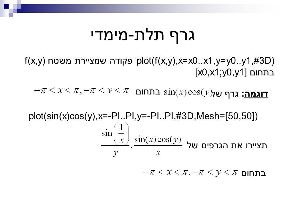 גרף תלת-מימדי plot(f(x,y),x=x0..x1,y=y0..y1,#3D) פקודה שמציירת משטח f(x,y) בתחום [x0,x1;y0,y1] דוגמה: גרף של plot(sin(x)cos(y),x=-PI..PI,y=-PI..PI,#3D,Mesh=[50,50]) בתחום תציירו את הגרפים של בתחום