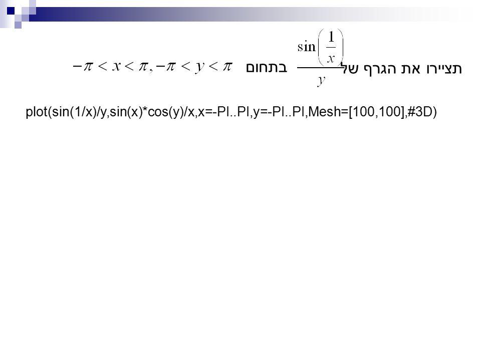 תציירו את הגרף של בתחום plot(sin(1/x)/y,sin(x)*cos(y)/x,x=-PI..PI,y=-PI..PI,Mesh=[100,100],#3D)