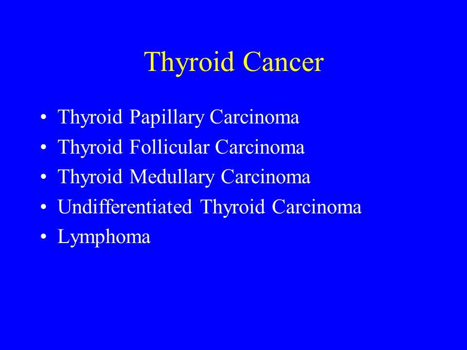 Thyroid Cancer Thyroid Papillary Carcinoma Thyroid Follicular Carcinoma Thyroid Medullary Carcinoma Undifferentiated Thyroid Carcinoma Lymphoma
