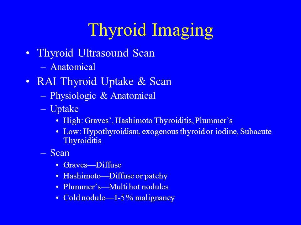Thyroid Imaging Thyroid Ultrasound Scan –Anatomical RAI Thyroid Uptake & Scan –Physiologic & Anatomical –Uptake High: Graves', Hashimoto Thyroiditis,