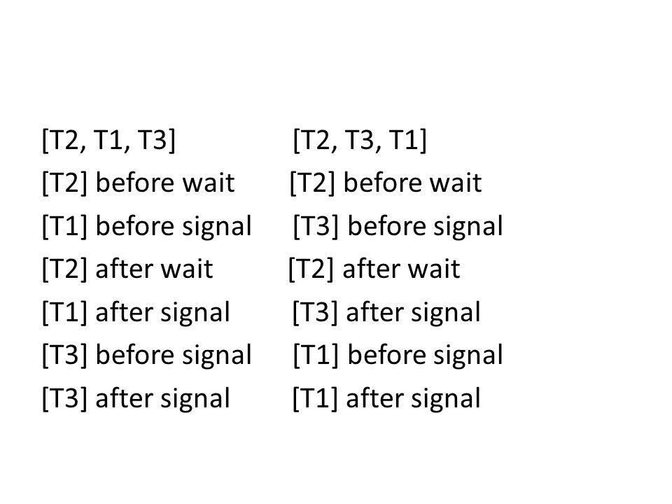 [T2, T1, T3] [T2, T3, T1] [T2] before wait [T1] before signal [T3] before signal [T2] after wait [T1] after signal [T3] after signal [T3] before signal [T1] before signal [T3] after signal [T1] after signal