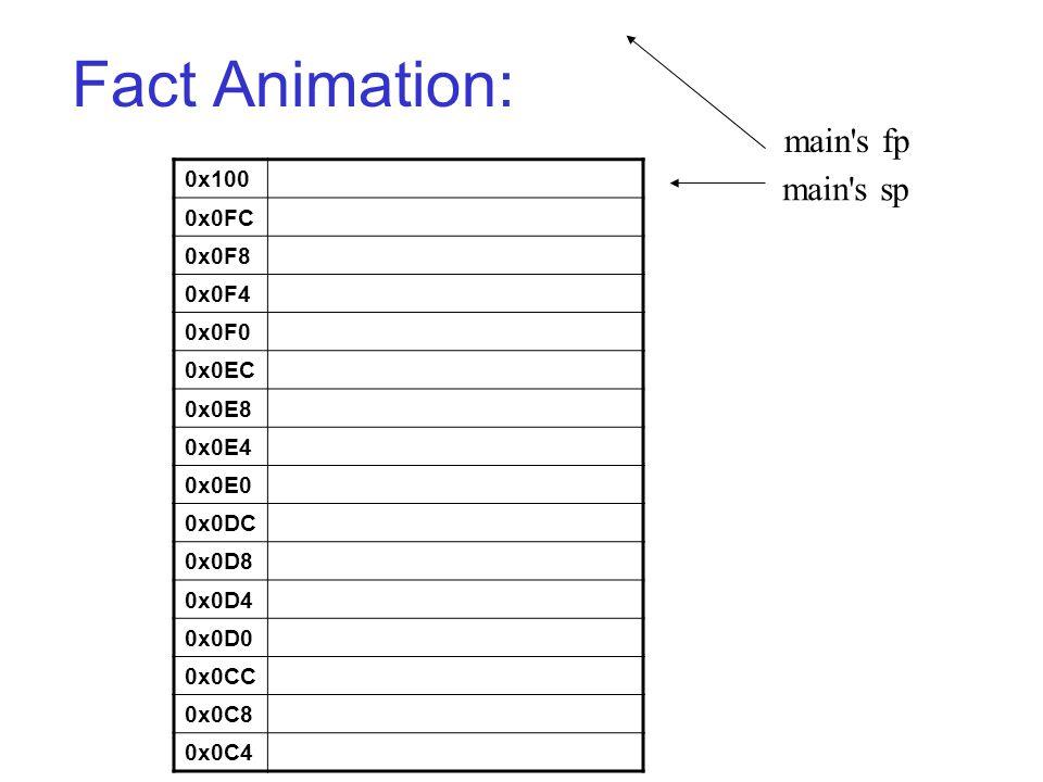 Fact Animation: 0x100 0x0FC 0x0F8 0x0F4 0x0F0 0x0EC 0x0E8 0x0E4 0x0E0 0x0DC 0x0D8 0x0D4 0x0D0 0x0CC 0x0C8 0x0C4 main's sp main's fp