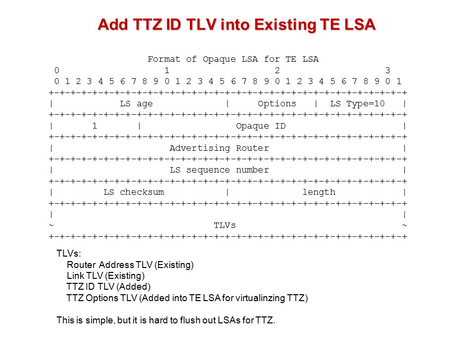 Add TTZ ID TLV into Existing TE LSA Format of Opaque LSA for TE LSA 0 1 2 3 0 1 2 3 4 5 6 7 8 9 0 1 2 3 4 5 6 7 8 9 0 1 2 3 4 5 6 7 8 9 0 1 +-+-+-+-+-+-+-+-+-+-+-+-+-+-+-+-+-+-+-+-+-+-+-+-+-+-+-+-+-+-+-+-+ | LS age | Options | LS Type=10 | +-+-+-+-+-+-+-+-+-+-+-+-+-+-+-+-+-+-+-+-+-+-+-+-+-+-+-+-+-+-+-+-+ | 1 | Opaque ID | +-+-+-+-+-+-+-+-+-+-+-+-+-+-+-+-+-+-+-+-+-+-+-+-+-+-+-+-+-+-+-+-+ | Advertising Router | +-+-+-+-+-+-+-+-+-+-+-+-+-+-+-+-+-+-+-+-+-+-+-+-+-+-+-+-+-+-+-+-+ | LS sequence number | +-+-+-+-+-+-+-+-+-+-+-+-+-+-+-+-+-+-+-+-+-+-+-+-+-+-+-+-+-+-+-+-+ | LS checksum | length | +-+-+-+-+-+-+-+-+-+-+-+-+-+-+-+-+-+-+-+-+-+-+-+-+-+-+-+-+-+-+-+-+ | ~ TLVs ~ +-+-+-+-+-+-+-+-+-+-+-+-+-+-+-+-+-+-+-+-+-+-+-+-+-+-+-+-+-+-+-+-+ TLVs: Router Address TLV (Existing) Link TLV (Existing) TTZ ID TLV (Added) TTZ Options TLV (Added into TE LSA for virtualinzing TTZ) This is simple, but it is hard to flush out LSAs for TTZ.