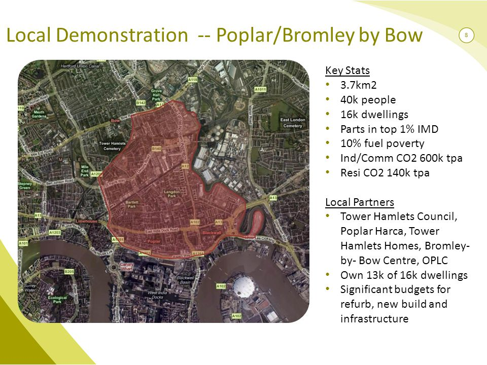 8 Local Demonstration -- Poplar/Bromley by Bow Key Stats 3.7km2 40k people 16k dwellings Parts in top 1% IMD 10% fuel poverty Ind/Comm CO2 600k tpa Resi CO2 140k tpa Local Partners Tower Hamlets Council, Poplar Harca, Tower Hamlets Homes, Bromley- by- Bow Centre, OPLC Own 13k of 16k dwellings Significant budgets for refurb, new build and infrastructure
