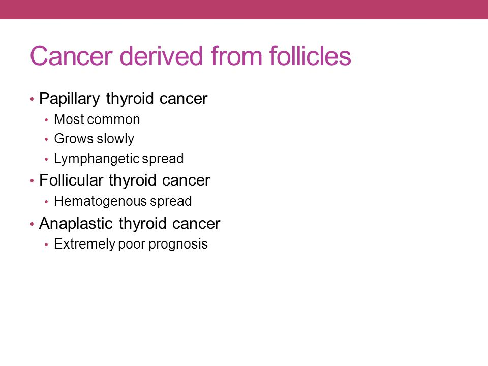 Cancer derived from follicles Papillary thyroid cancer Most common Grows slowly Lymphangetic spread Follicular thyroid cancer Hematogenous spread Anap
