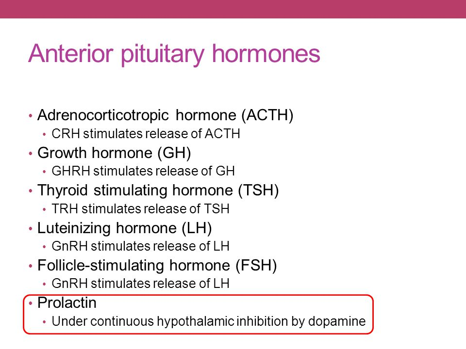 Anterior pituitary hormones Adrenocorticotropic hormone (ACTH) CRH stimulates release of ACTH Growth hormone (GH) GHRH stimulates release of GH Thyroid stimulating hormone (TSH) TRH stimulates release of TSH Luteinizing hormone (LH) GnRH stimulates release of LH Follicle-stimulating hormone (FSH) GnRH stimulates release of LH Prolactin Under continuous hypothalamic inhibition by dopamine