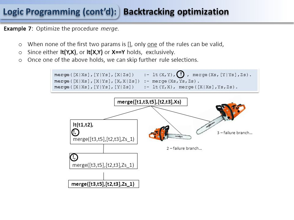 Logic Programming (cont'd): Backtracking optimization merge([t1,t3,t5],[t2,t3],Xs) !, merge([t3,t5],[t2,t3],Zs_1) merge([X|Xs],[Y|Ys],[X|Zs]) :- lt(X,Y), !, merge(Xs,[Y|Ys],Zs).