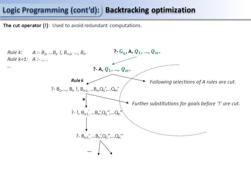 Logic Programming (cont'd): Backtracking optimization Rule k:A :- B 1, …B i, !, B i+1, …, B n. Rule k+1:A :- …. … ?- B 1,…, B i, !, B i+1, …B n,Q 1 ',