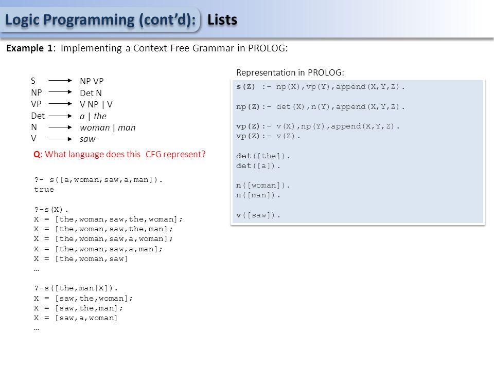 Logic Programming (cont'd): Backtracking optimization Rule k:A :- B 1, …B i, !, B i+1, …, B n.
