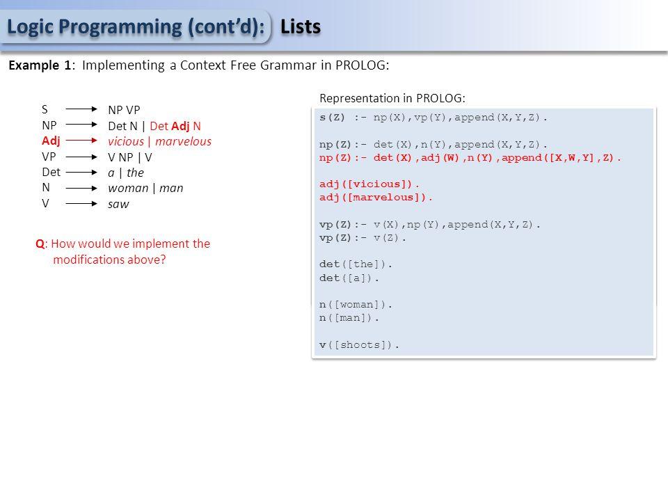Logic Programming (cont'd): Lists Example 1: Implementing a Context Free Grammar in PROLOG: NP VP Det N | Det Adj N vicious | marvelous V NP | V a | t