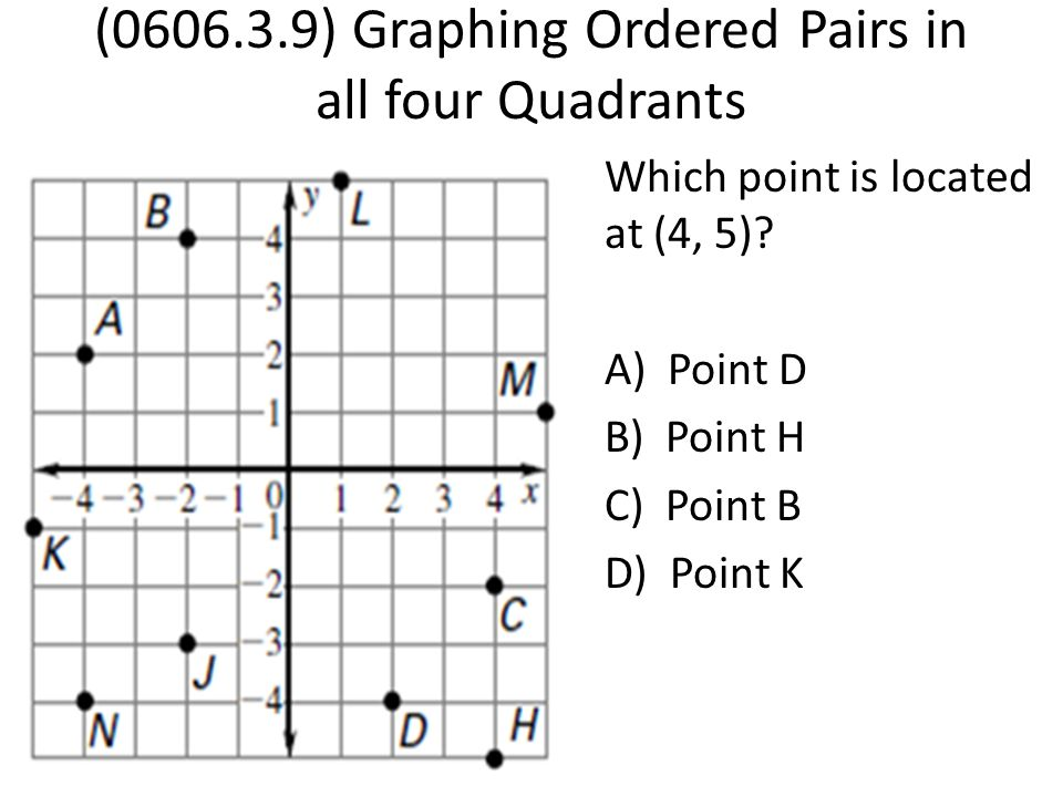 (0606.3.9) Graphing Ordered Pairs in all four Quadrants Which point is located at (4, 5)? A) Point D B) Point H C) Point B D) Point K