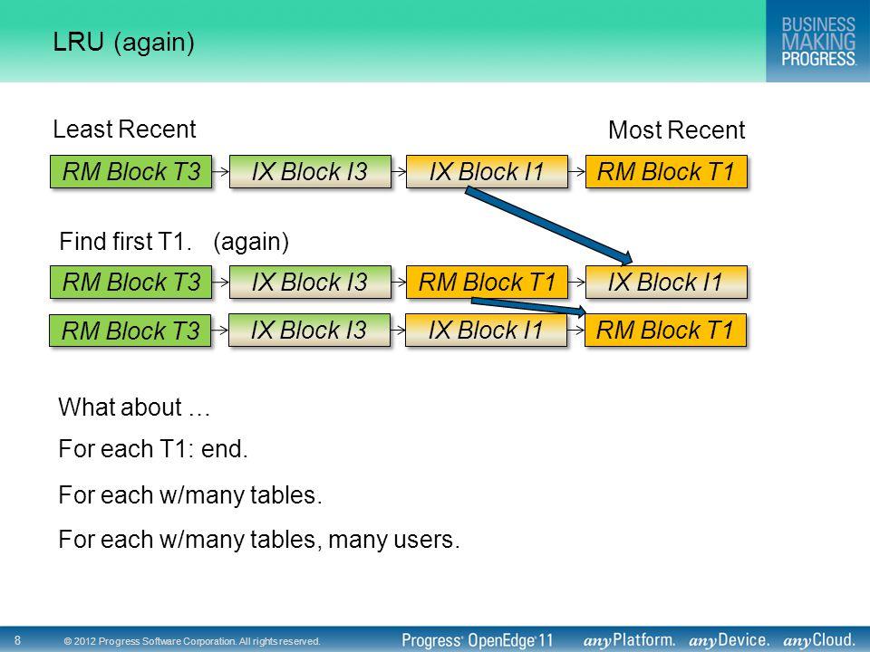 © 2012 Progress Software Corporation. All rights reserved. 8 LRU (again) Least Recent Most Recent Find first T1. (again) RM Block T3 IX Block I3 IX Bl