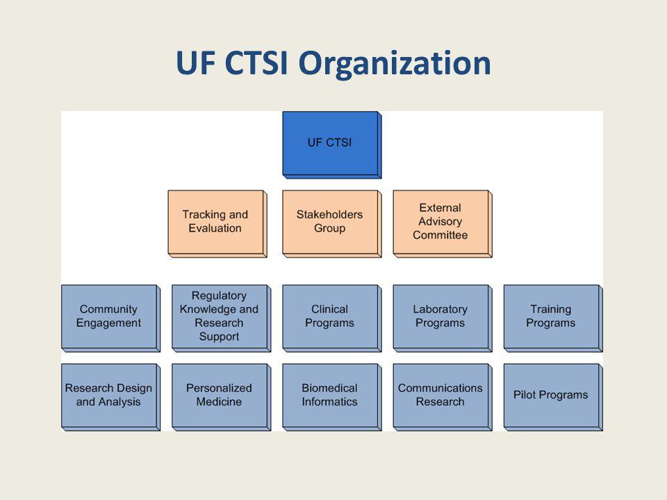 UF CTSI Organization
