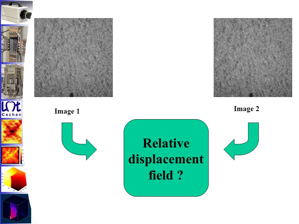 Relative displacement field Image 1 Image 2