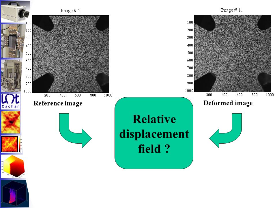 Reference image Deformed image Relative displacement field ?