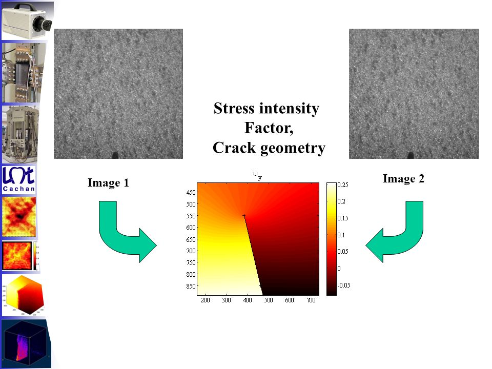 Image 1 Image 2 Stress intensity Factor, Crack geometry