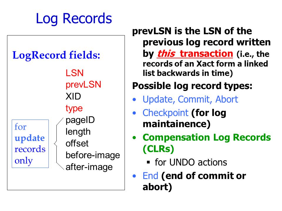 Log Records prevLSN is the LSN of the previous log record written by this transaction (i.e., the records of an Xact form a linked list backwards in ti