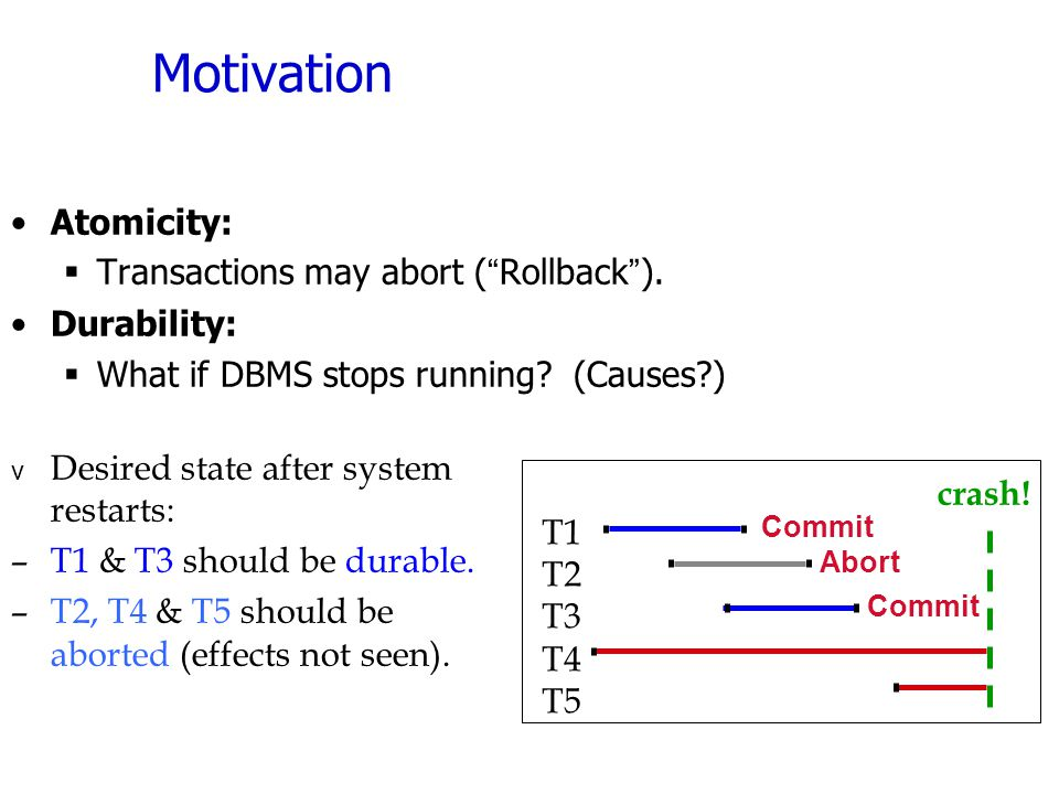 """Motivation Atomicity:  Transactions may abort (""""Rollback""""). Durability:  What if DBMS stops running? (Causes?) crash! v Desired state after system r"""