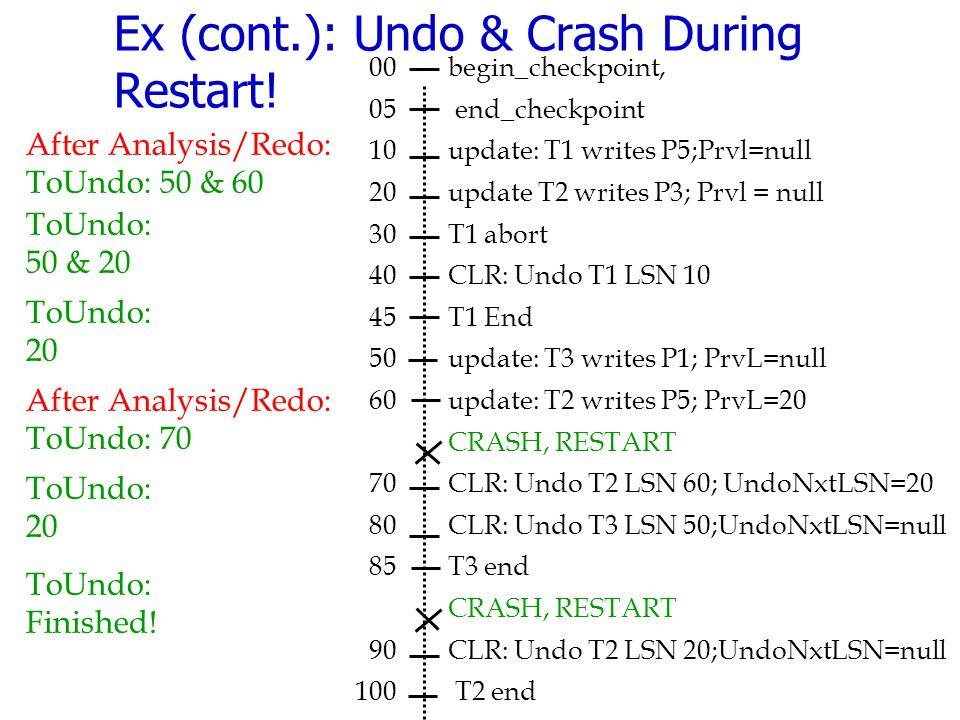 Ex (cont.): Undo & Crash During Restart! begin_checkpoint, end_checkpoint update: T1 writes P5;Prvl=null update T2 writes P3; Prvl = null T1 abort CLR
