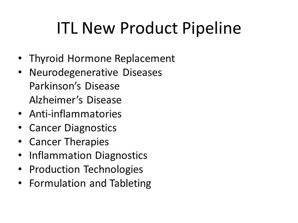 ITL New Product Pipeline Thyroid Hormone Replacement Neurodegenerative Diseases Parkinson's Disease Alzheimer's Disease Anti-inflammatories Cancer Dia