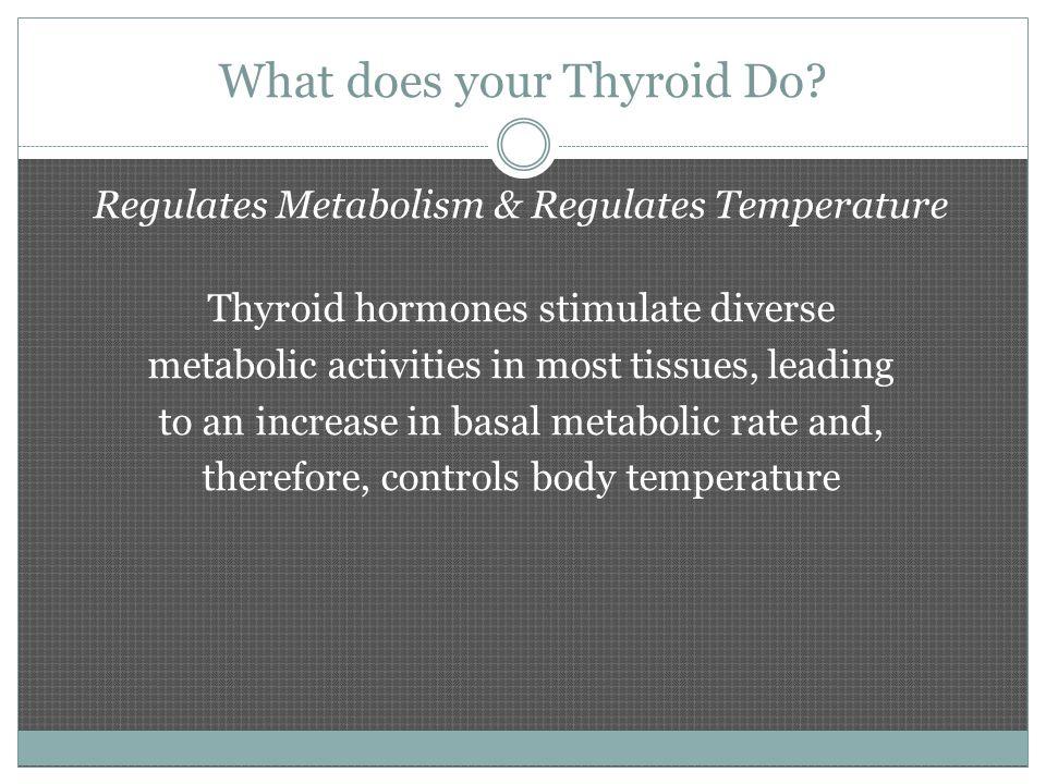 Complete Thyroid Testing Thyroid Stimulating Hormone (TSH) Free T3 Free T4 Reverse T3 Thyroid antibody levels -TPO -Anti-TG