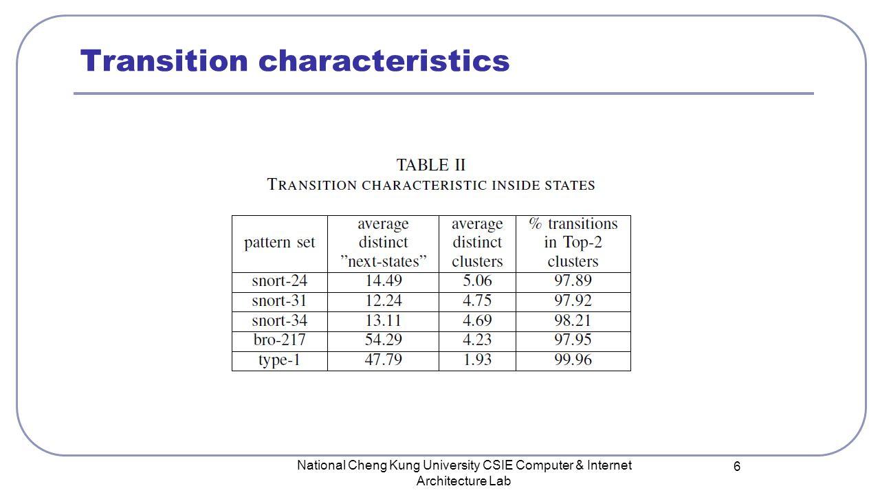 Transition characteristics National Cheng Kung University CSIE Computer & Internet Architecture Lab 6