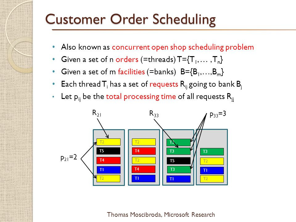 $ Thomas Moscibroda, Microsoft Research Also known as concurrent open shop scheduling problem Given a set of n orders (=threads) T={T 1, …, T n } Give