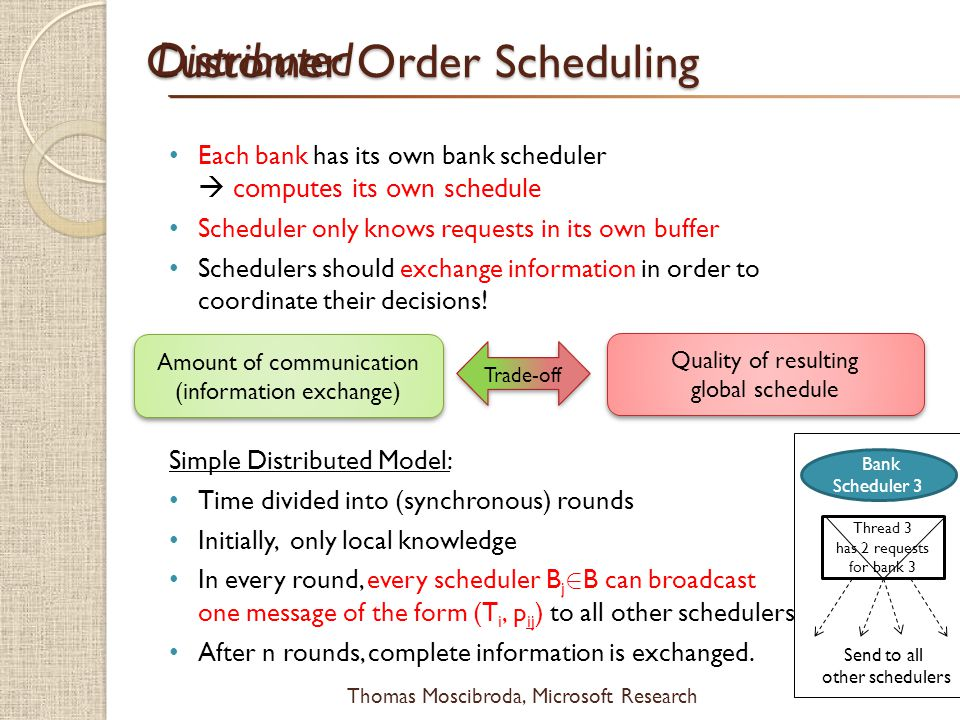 $ Thomas Moscibroda, Microsoft Research Each bank has its own bank scheduler  computes its own schedule Scheduler only knows requests in its own buff
