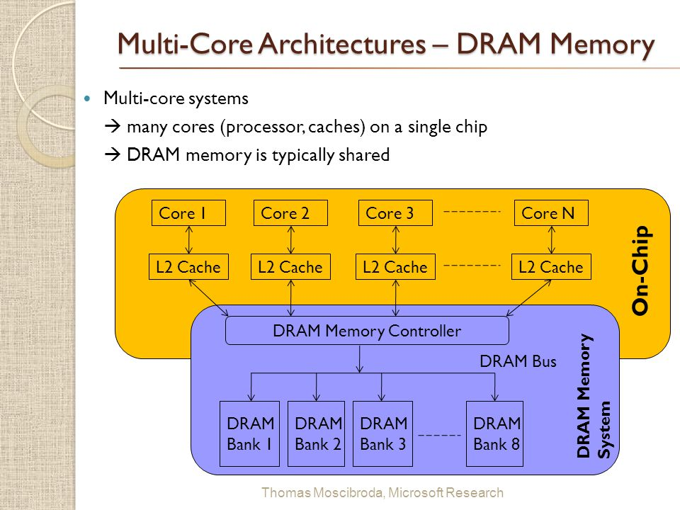 $ Thomas Moscibroda, Microsoft Research DRAM Memory Controller Core 1 L2 Cache DRAM Memory Controller Core 2 L2 Cache Core 3 L2 Cache Core N L2 Cache DRAM Bank 1 DRAM Bank 2 DRAM Bank 3 DRAM Bank 8 DRAM Bus On-Chip DRAM Memory System Core 1 L2 Cache DRAM Memory Controller Core 2 L2 Cache Core 3 L2 Cache Core N L2 Cache DRAM Bank 1 DRAM Bank 2 DRAM Bank 3 DRAM Bank 8 DRAM Bus On-Chip DRAM Memory System