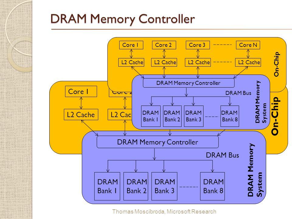 $ Thomas Moscibroda, Microsoft Research DRAM Memory Controller Core 1 L2 Cache DRAM Memory Controller Core 2 L2 Cache Core 3 L2 Cache Core N L2 Cache