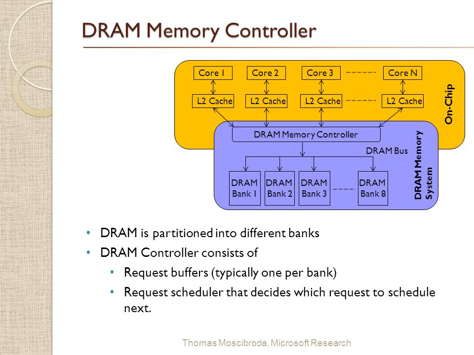$ Thomas Moscibroda, Microsoft Research Distributed DRAM Controllers  Background & Motivation Distributed Order Scheduling Problem Base Cases  Complete information  No information Distributed Algorithm:  Communication vs.