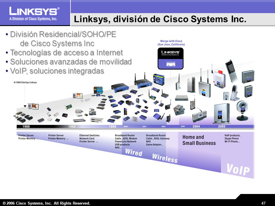 © 2006 Cisco Systems, Inc.All Rights Reserved.47 Linksys, división de Cisco Systems Inc.