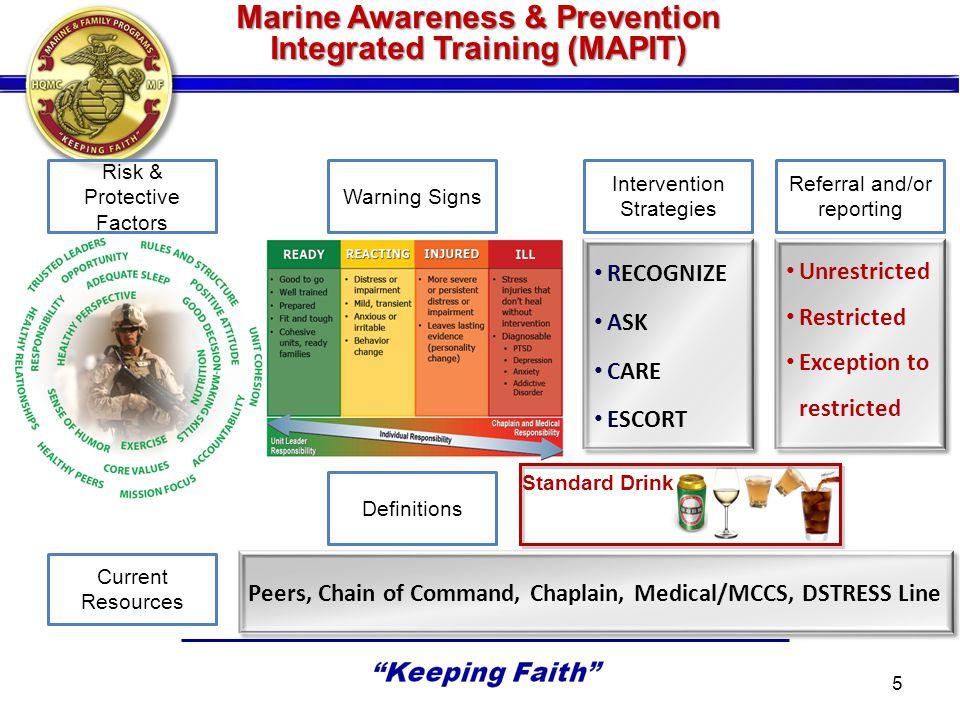 Marine Awareness & Prevention Integrated Training (MAPIT) Modules MAPIT Entry Level Training (ELT) MAPIT Continuing Education (CE) Unit MAPIT (UMAPIT) 6