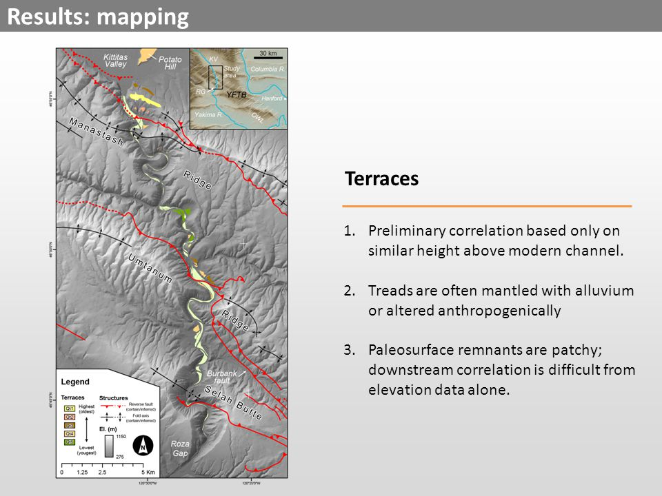 Results: mapping Terraces 1.Preliminary correlation based only on similar height above modern channel. 2.Treads are often mantled with alluvium or alt